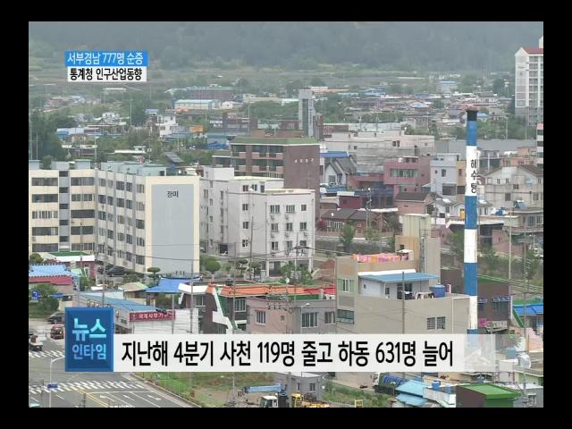 (R) 서부경남 인구 777명 순증... 통계청 인구산업동향 발표